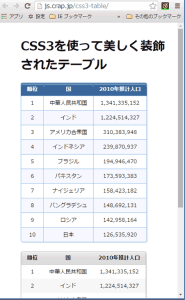 CSS3のtable