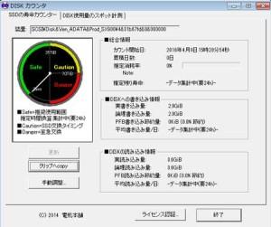 SSD最適化