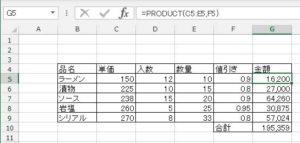 プロダクト関数